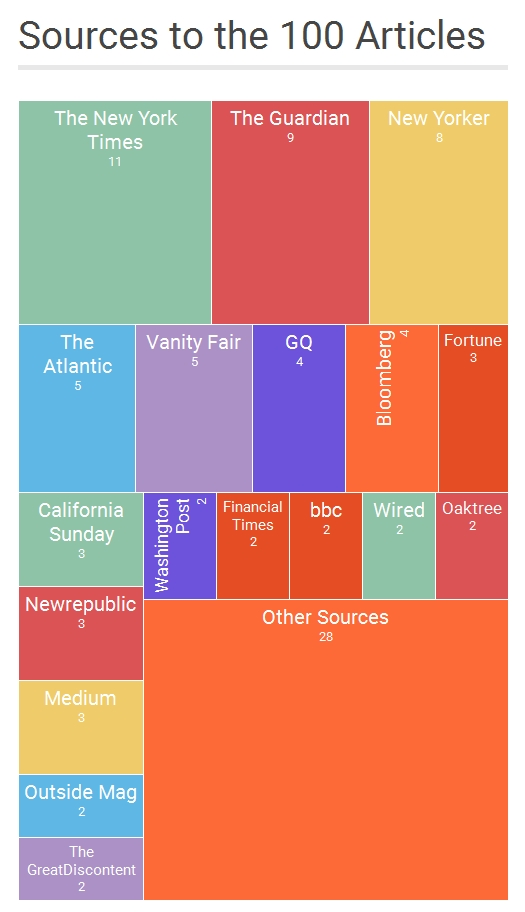 2016-09-22-18_30_38-create-infographics-online-charts-_-infogr-am