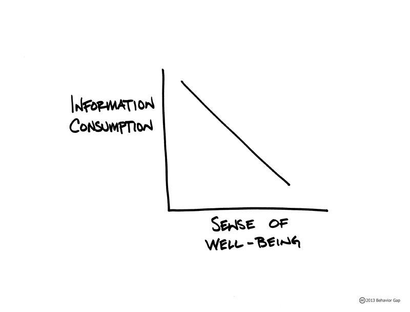 PST_InformationWellbeing