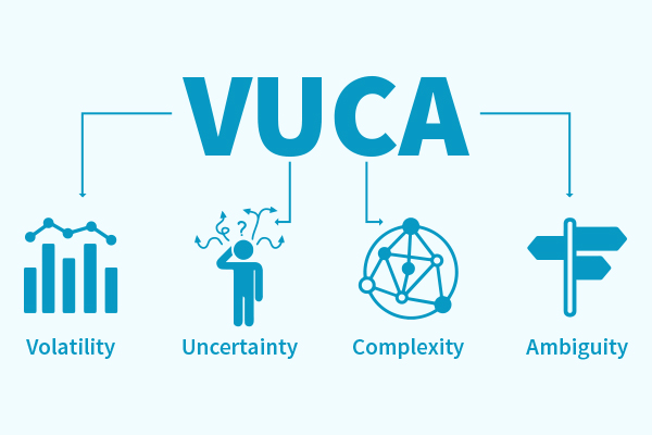 leadership-vuca-mob
